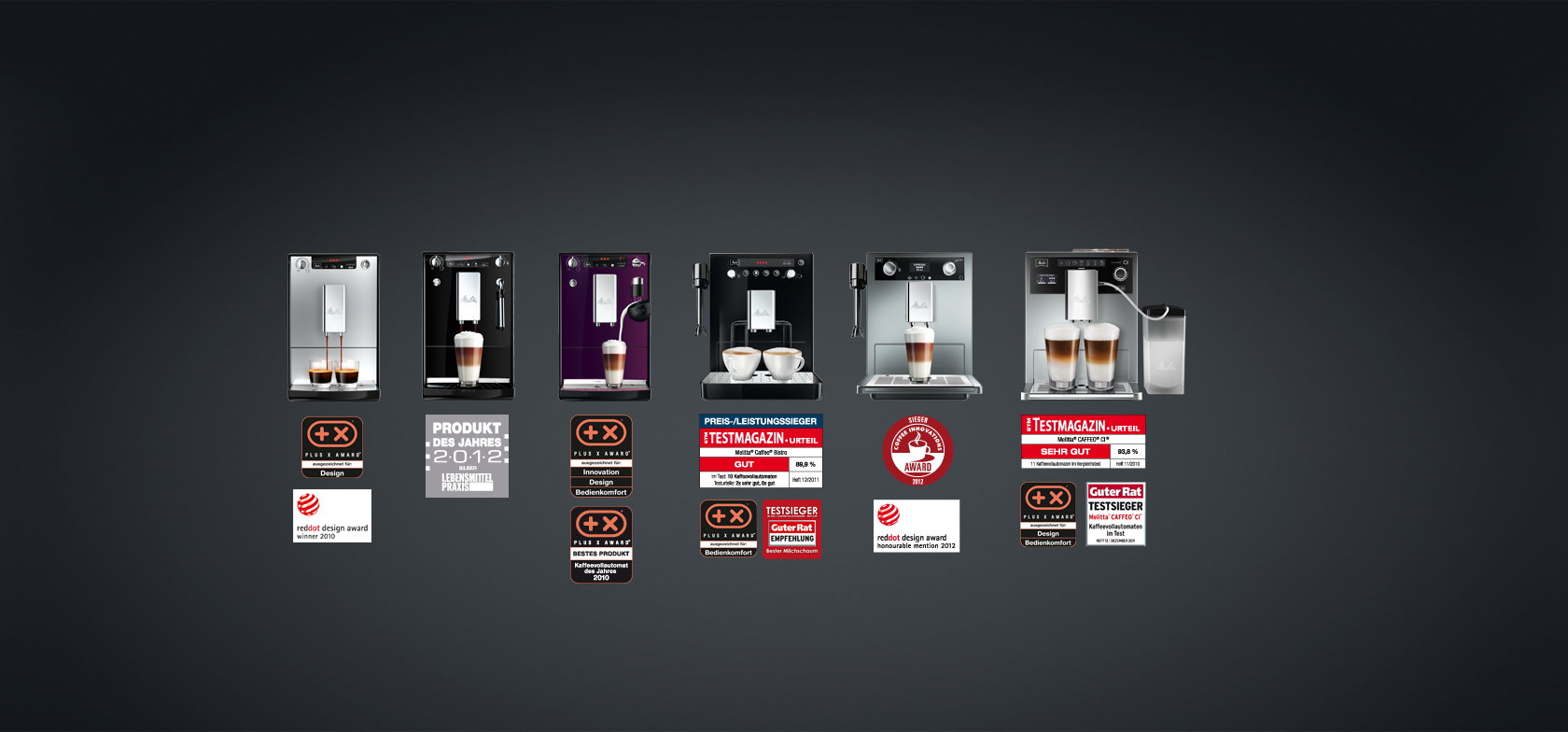 Kaffeegenuss Melitta® Kaffeevollautomaten